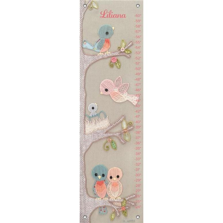 Vintage Birdies Growth Charts
