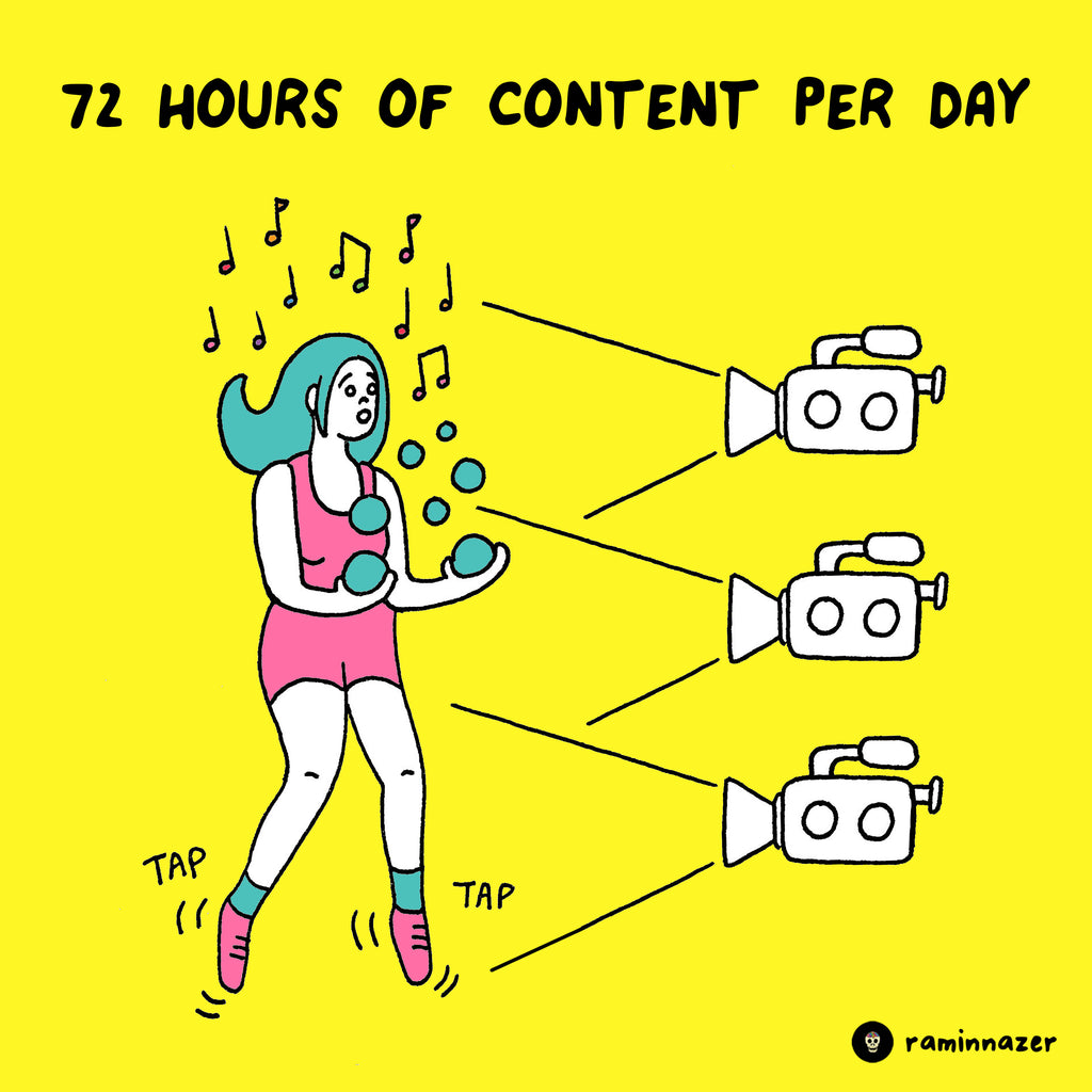72 Hours Of Content Per Day