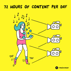 72 Hours Of Content (Soft Lightweight T-shirt)