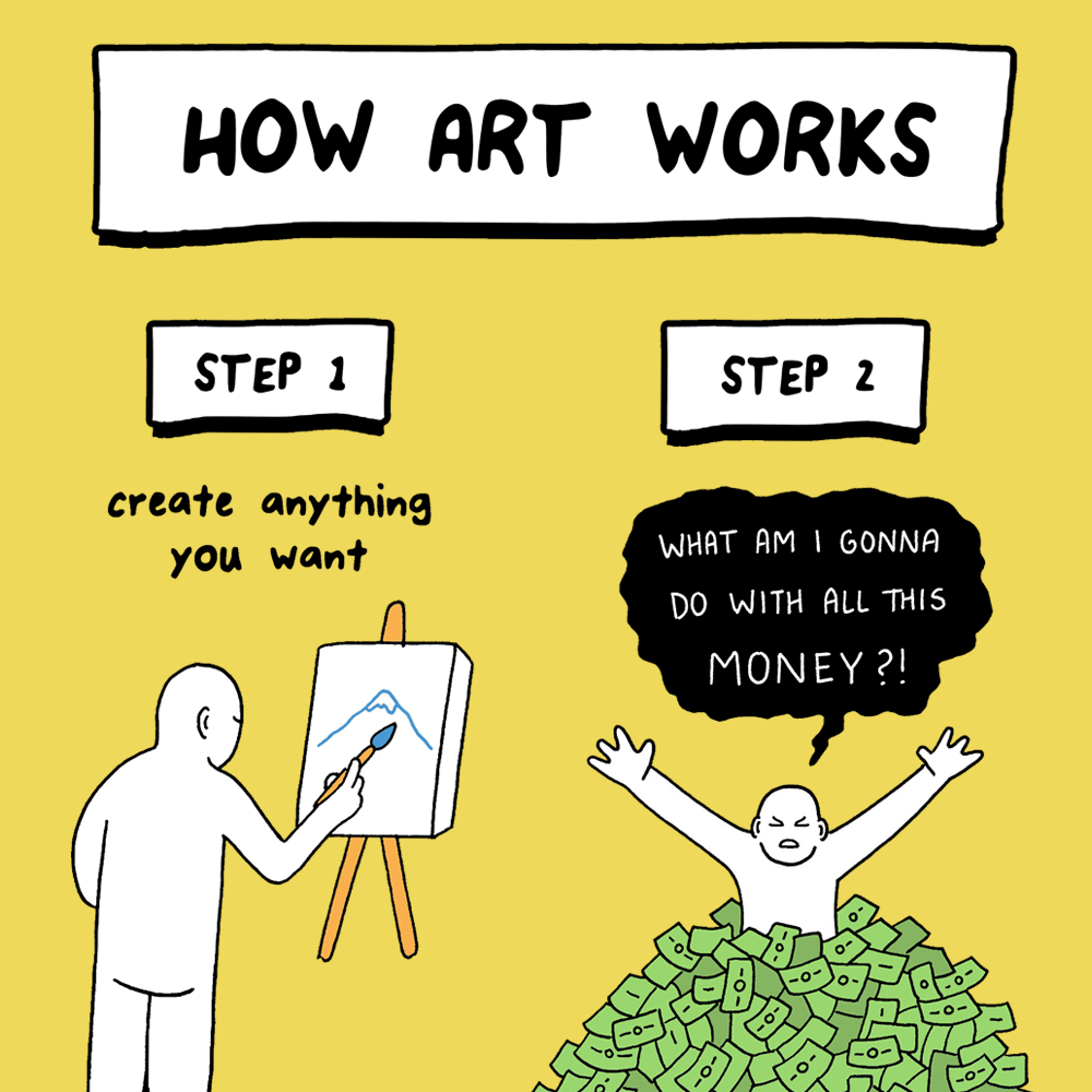 HOW ART WORKS (Soft Lightweight T-shirt)