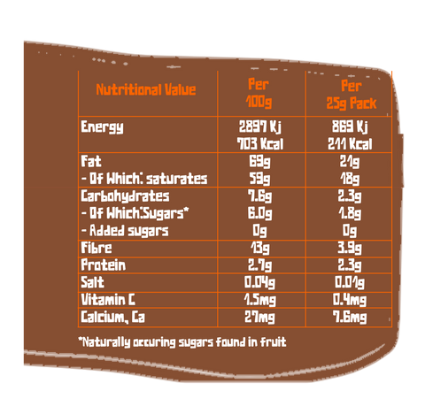 toasted coconut nutrition