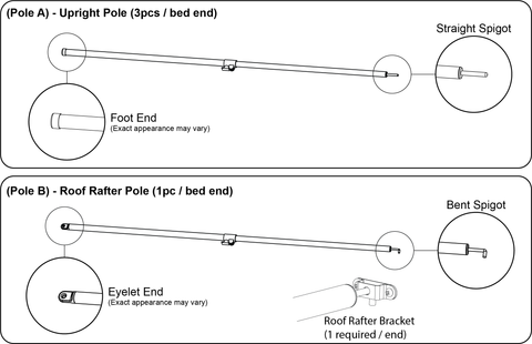 Bed Fly Conversion Kit - Required Poles Instruction Manual