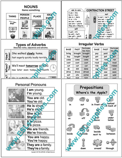 ESL Grammar Poster Set Downloads