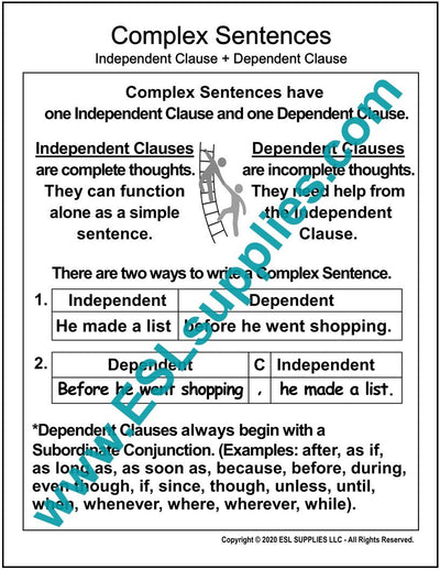 Complex Sentences ESL Poster Download