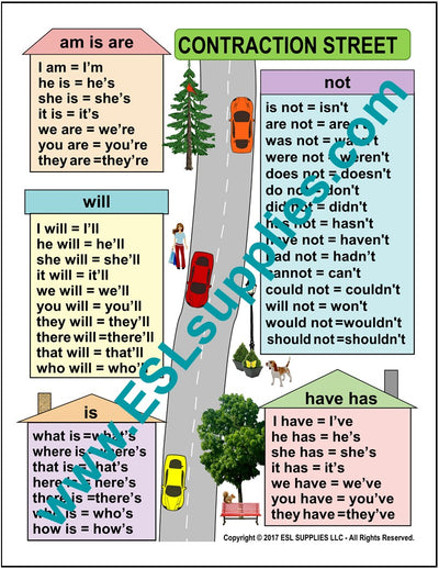 Contractions ESL Poster