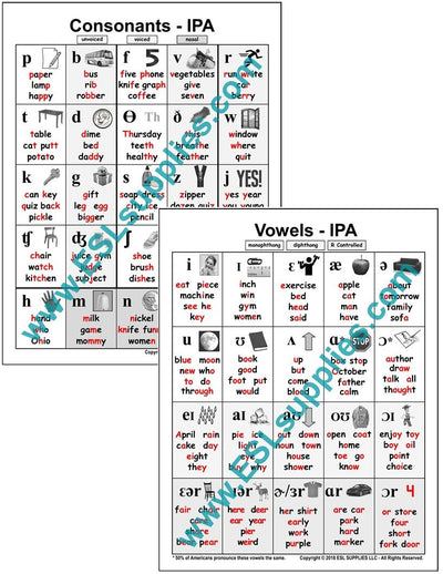 Set of IPA ESL Poster Downloads