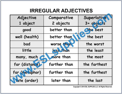 Irregular Adjectives ESL Poster Download