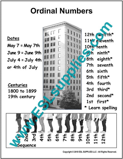 Ordinal Numbers ESL Poster Download