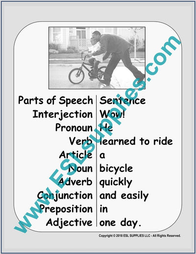 Parts of Speech ESL Poster Download