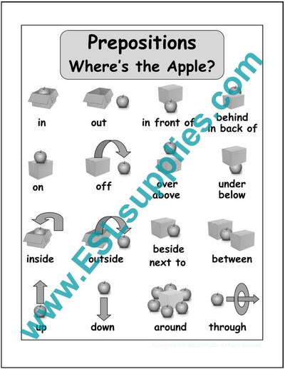 Prepositions ESL Poster Download