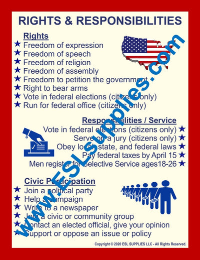 Rights & Responsibilities Citizenship Poster