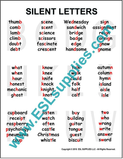 Silent Letters ESL Poster Download