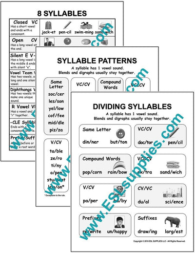 Set of 3 Syllable ESL Poster Downloads