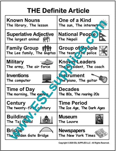 Definite Article ESL Poster Download