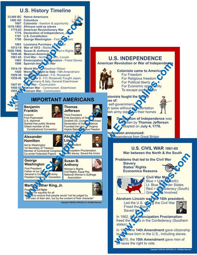 U.S. History Citizenship Poster Set