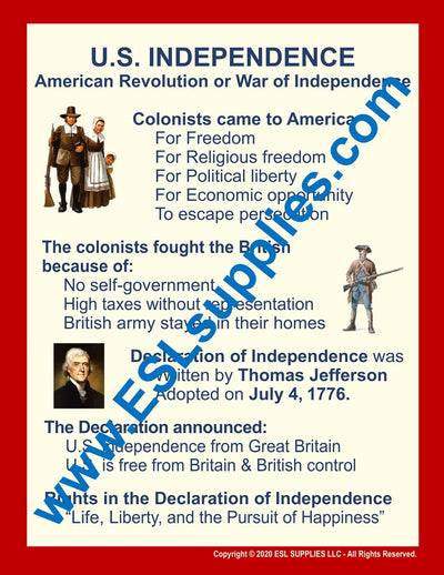 U.S. Independence Citizenship Poster
