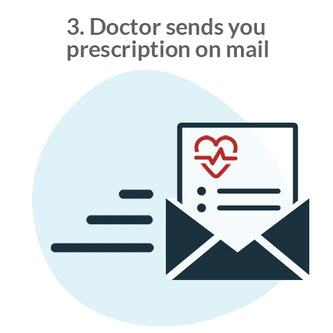 Prescription-of-your-consultation-comes-to-your-mail