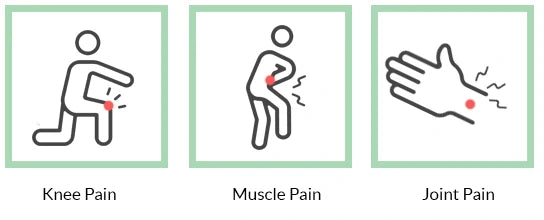 reasons-for-muscle-and-joint-pains