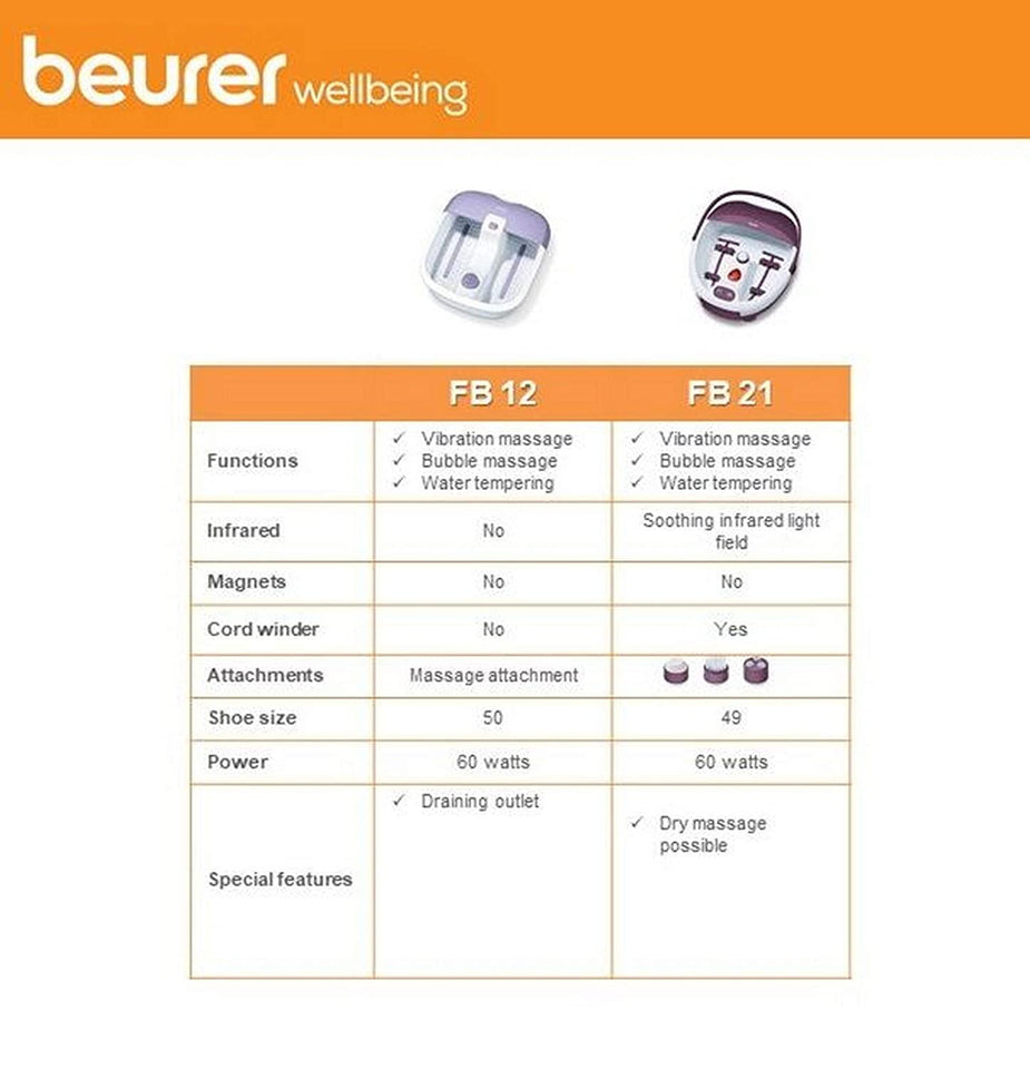 BEURER FB12 FOOT SPA