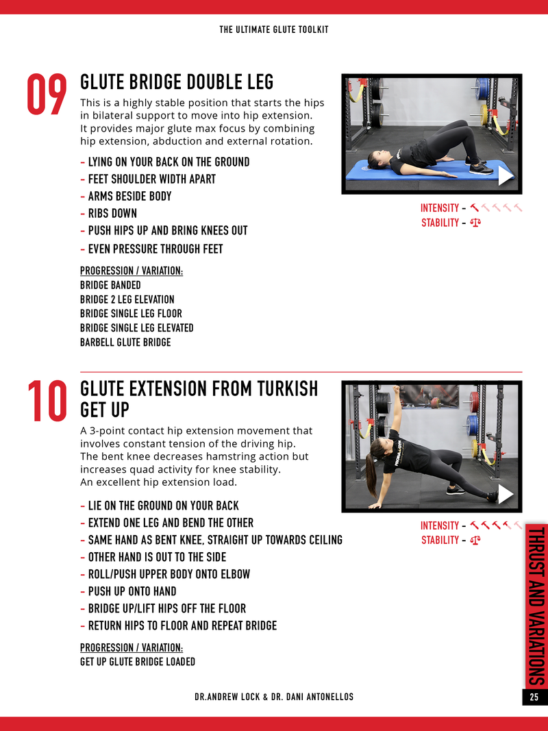 The Ultimate Glute Toolkit
