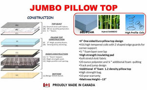 Jumbo Pillow Top Mattress