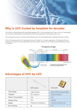 Load image into Gallery viewer, UVC LED tube light with safety motion sensor - Safelyfe Disinfection Systems