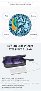 UVC Active Pouch - Safelyfe Disinfection Systems