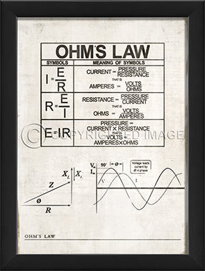 Ohm's Law Print - Spicher and Company | Trovati