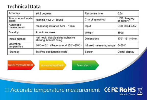 Advanced Infrared Thermometer
