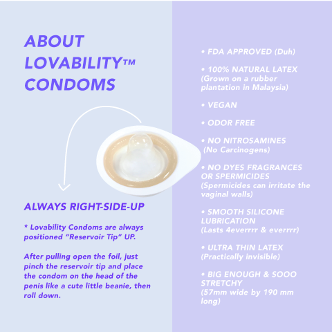 Lovability Condoms - Measurements, Info, Best Reviews