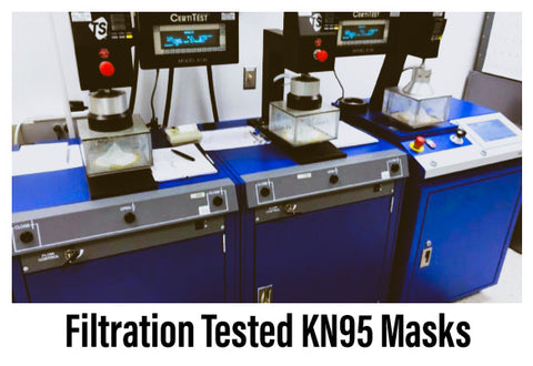 KN95 Mask for Sale ($2.39/each): FDA CE - MDSupply.Store