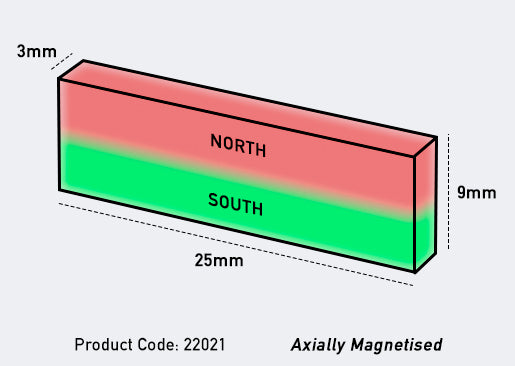 Neodymium Block Magnet - 25mm x 3mm x 9mm   Axially magnetised through the 9mm