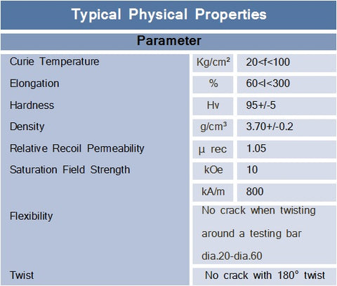 Typical Physical Properties for Flexible Magnets