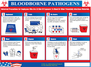 POSTER, BLOODBORNE PATHOGENS IN THE WORKPLACE