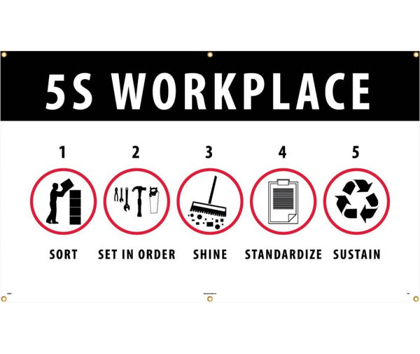 BANNER, 5S WORKPLACE SORT SET IN ORDER SHINE STANDARDIZE SUSTAIN, 3FTX5FT, POLYETHYLENE