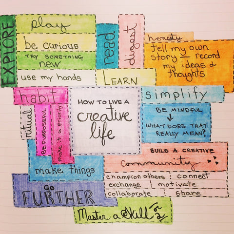 My mind map of what a creative life means to me