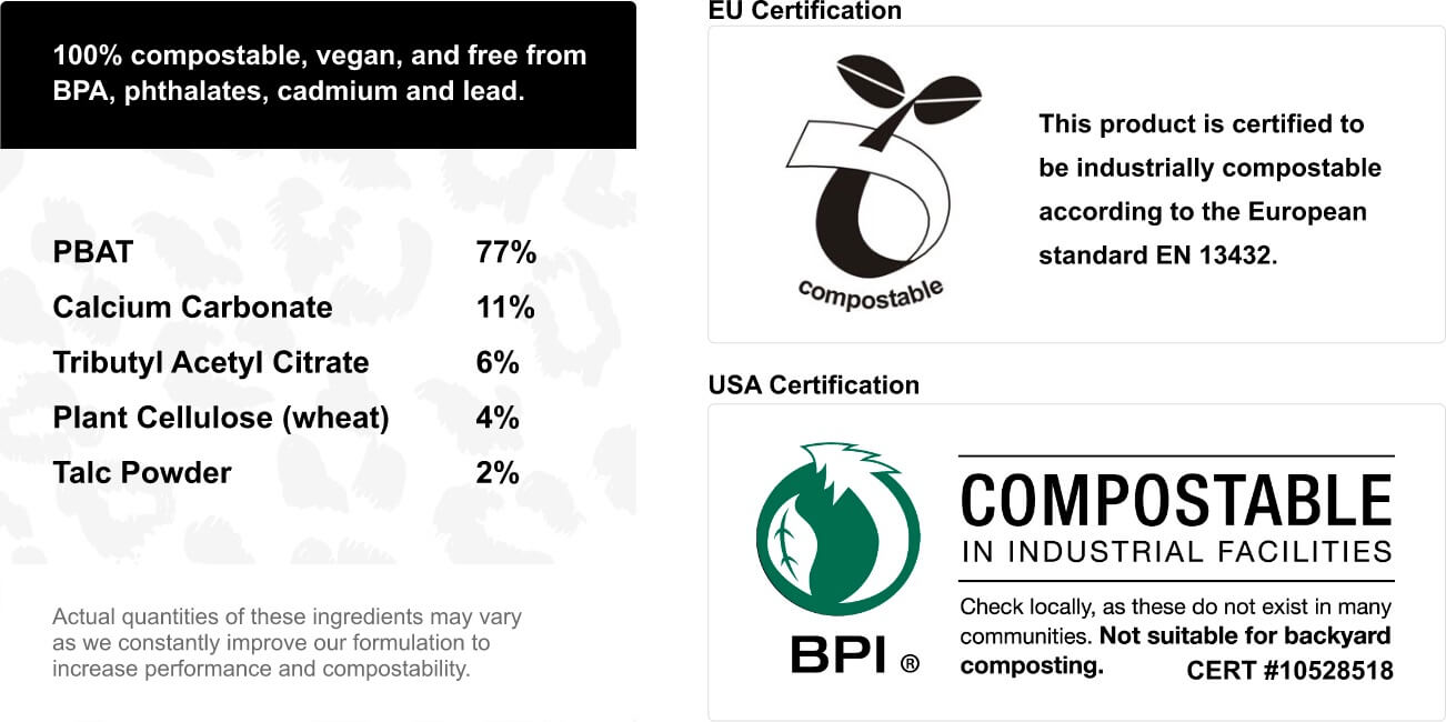 eco certifications