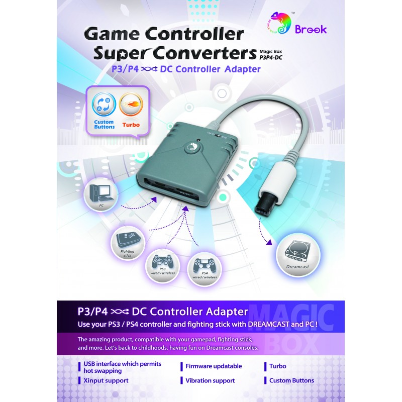 PS3 / PS4 to Dreamcast Super Converter