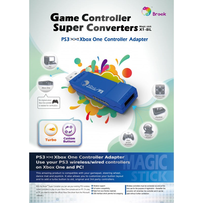 PS3 to Xbox One Super Converter
