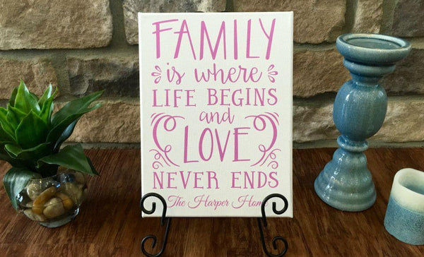 Personalized Family Quote Signs - Qualtry
