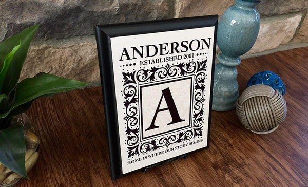 Personalized 9x7 Wall Plaques - Qualtry