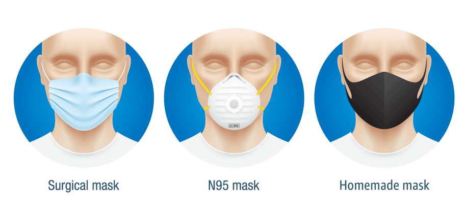 Why 3 ply masks and surgical masks are meaningful N95 mask alternatives