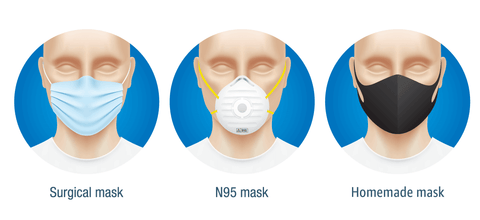 Why-3-ply-masks-and surgical-masks-are meaningful-N95-mask-alternatives