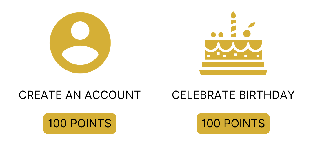 ways to earn points 1