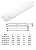 Panel Lights (10W - 26W kits)