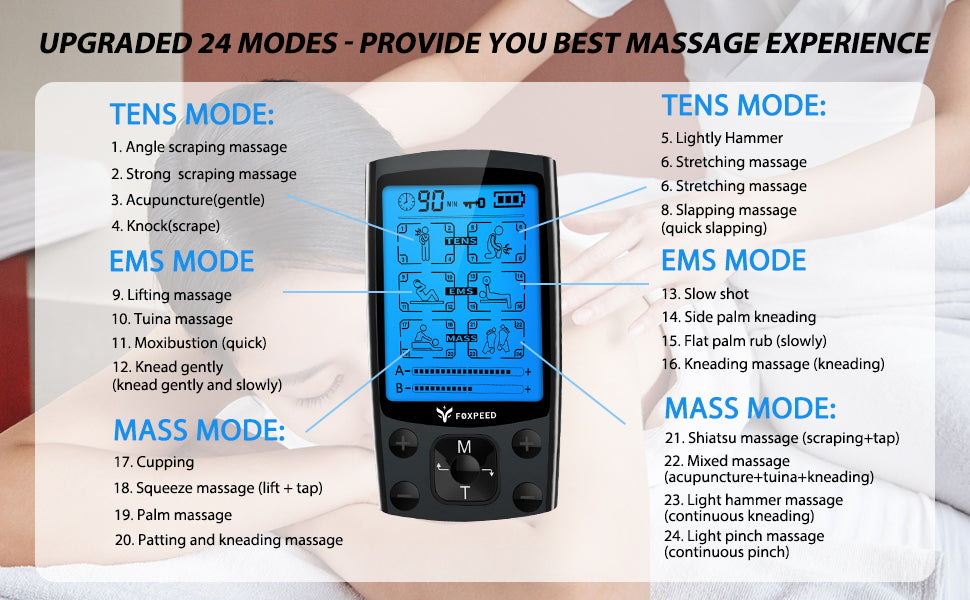 Foxpeed Tens Unit with 24 Modes