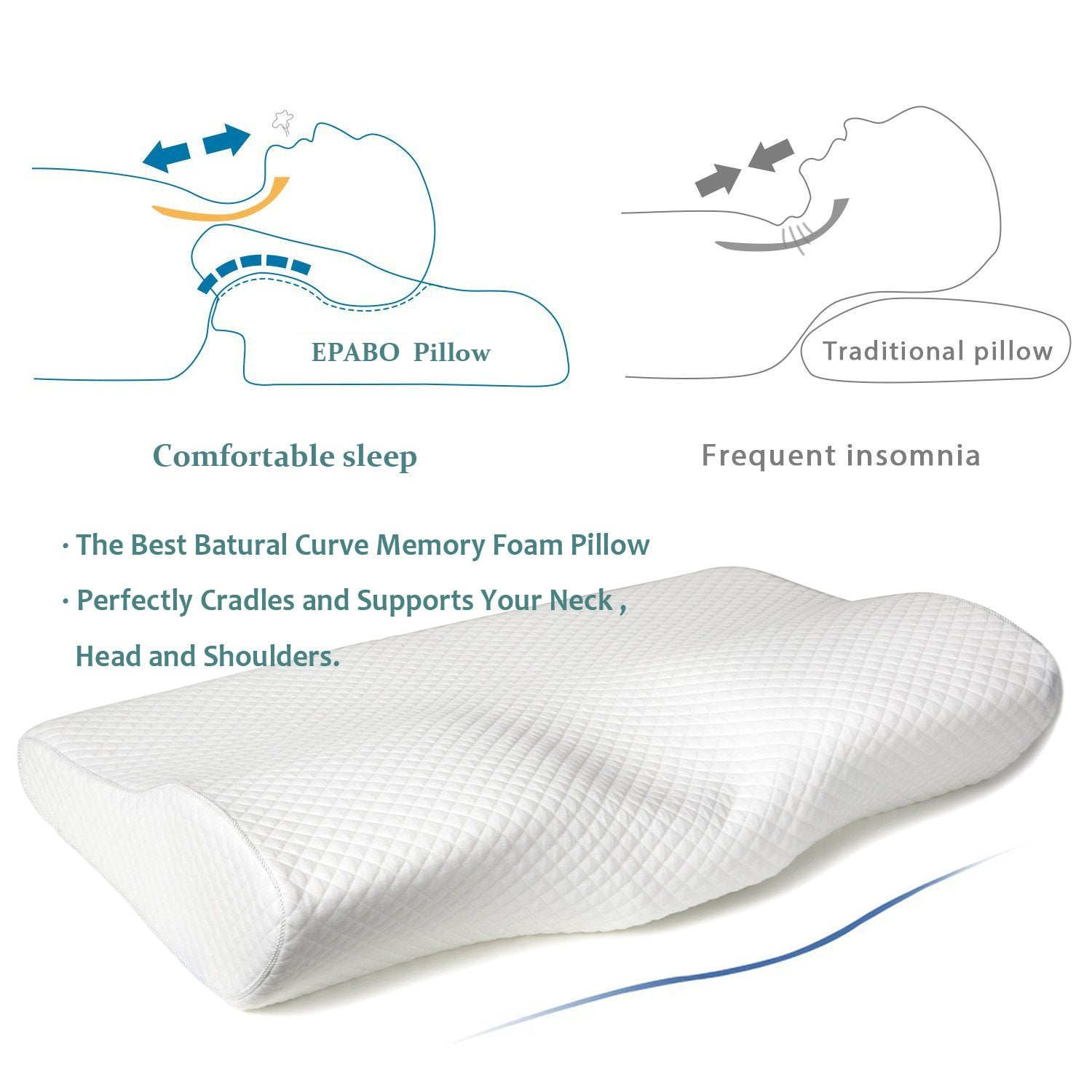 Neck Protection Slow Rebound Contoured Orthopedic Memory Foam Pillow - COOLCrown Store