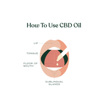 Load image into Gallery viewer, Goodleaf CBD Oil Drops 1000mg - 30ml
