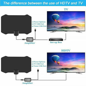 HD TV Cable Antenna