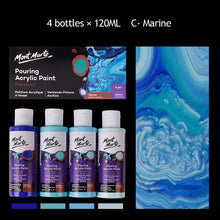 Load image into Gallery viewer, Acrim - Premium Acrylic Pouring Paint Set
